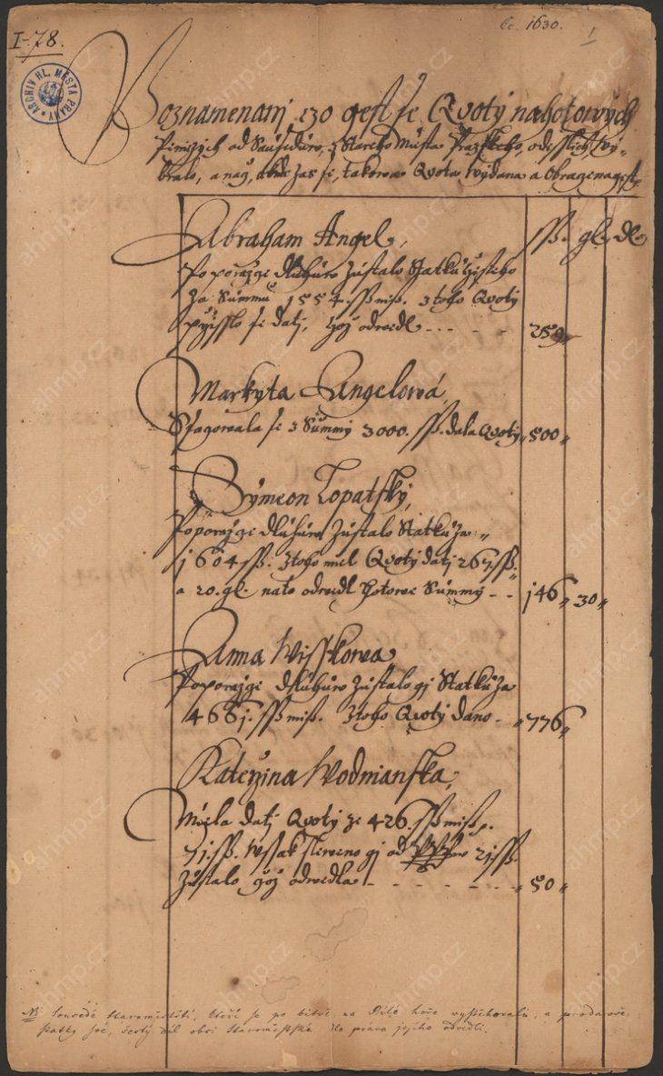 Soupis pobělohorských emigrantů ze Starého Města pražského a pokut, které ze svého majetku museli městu zaplatit, 1630, s. l., AMP, Sbírka listin, AMP PPL I – 78